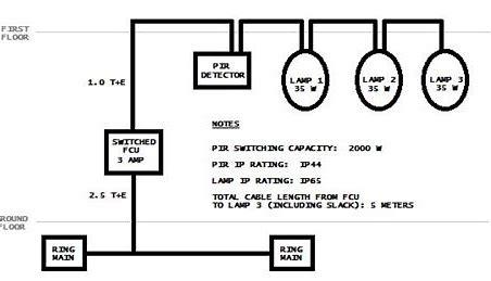 [SODI_2457]   led downlight wiring diagram 240v - Bing images in 2020 | Downlights,  Diagram, Led | 240v Spotlight Wiring Diagram |  | Pinterest