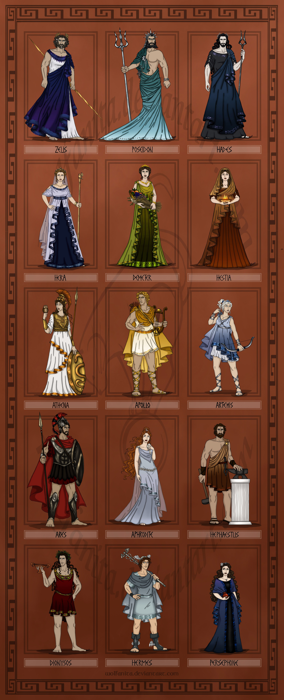 Gods Of Ancient Greece By Wolfanita Greece Goddess Greece