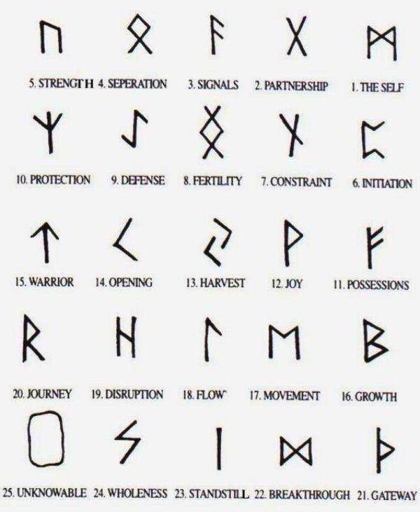 Viking Symbol Will Way Small Tattoo Designs 30 Small