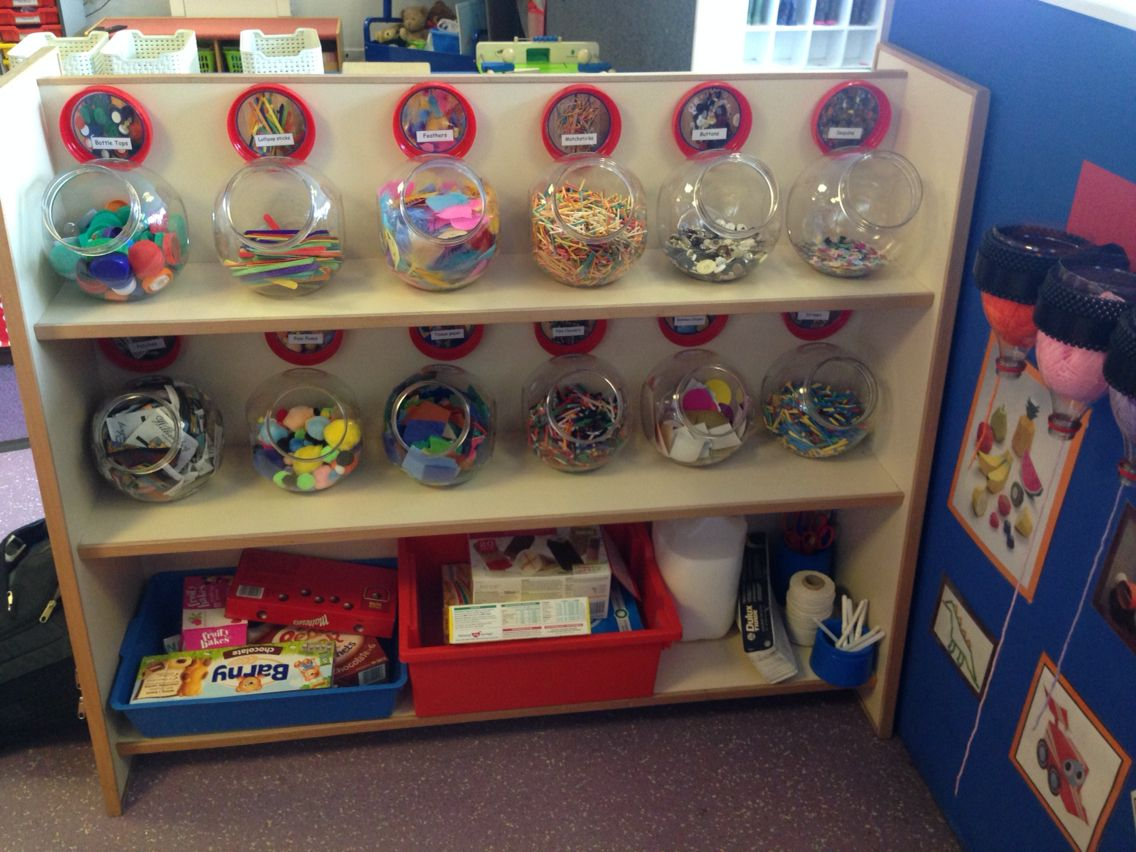 Classroom Ideas Early Years : Sticking resources in creative area early years