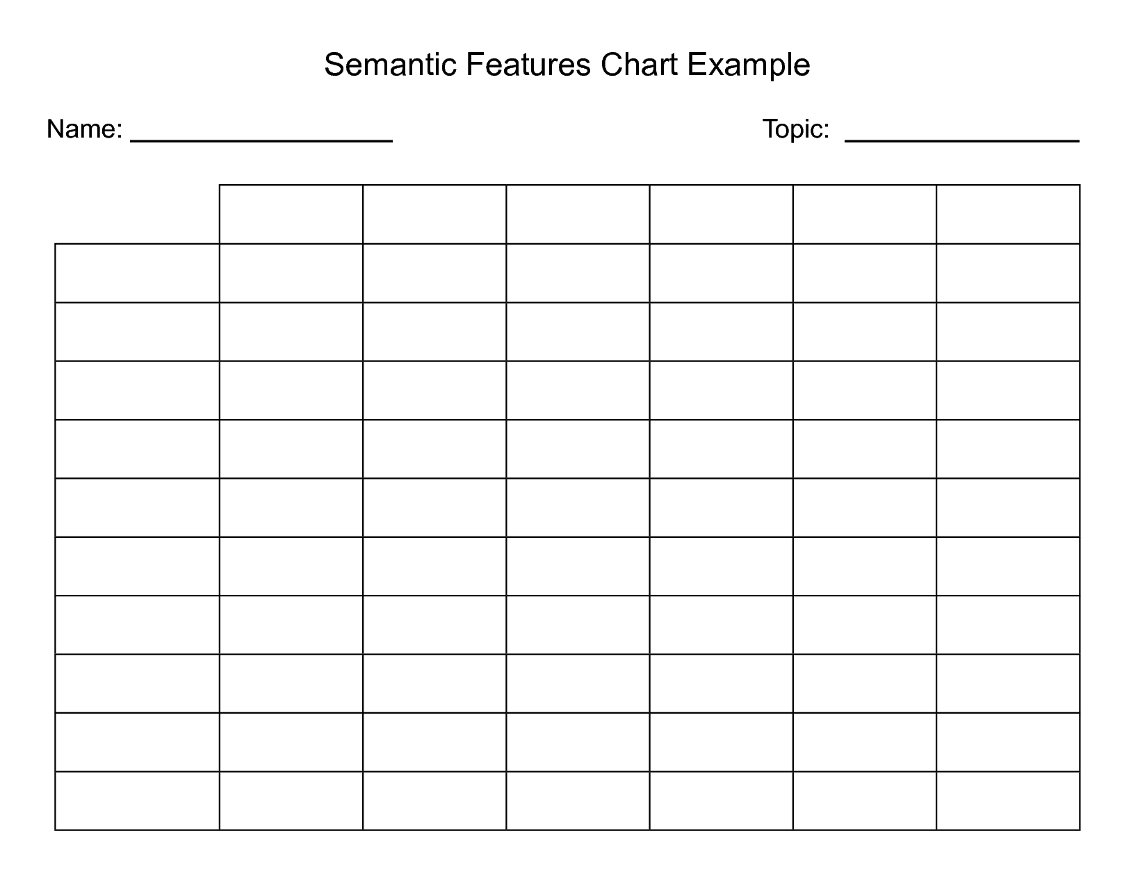 Worksheets Freckle Juice Worksheets semantic feature analysis google search classification scoop search