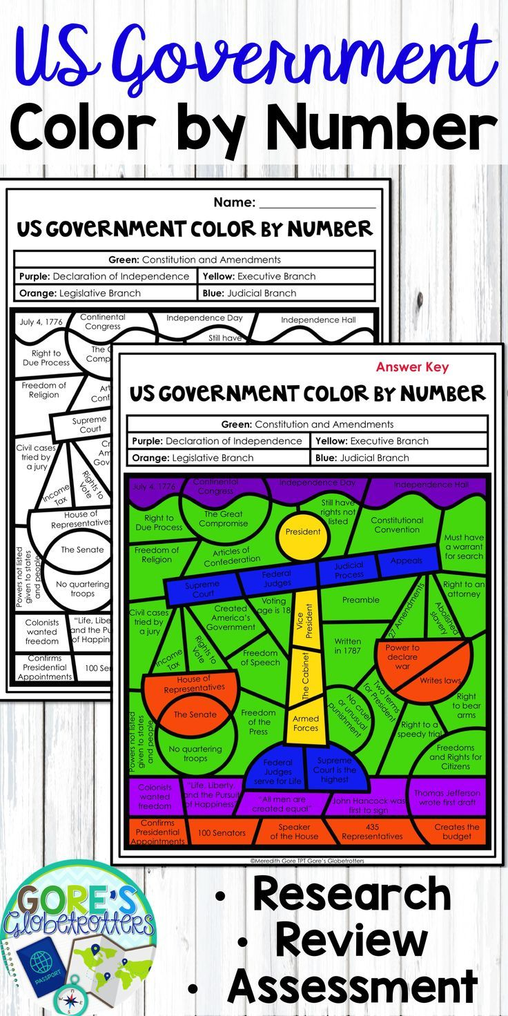 Social Studies Color by Number - US Government   Judicial branch ...