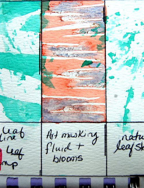Experimental Watercolor Technique Sheet Watercolor Techniques