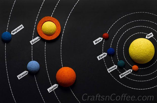 How to make a solar system poster using balls of styrofoam for How to make a simple solar panel for kids