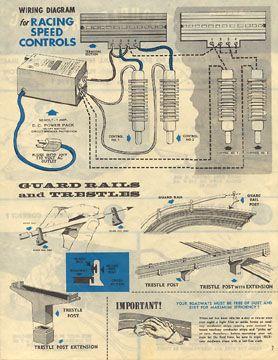 1963 Aurora Model Motoring Thunderjet 500 Service Manual Page 07 Slot Cars Slot Car Racing Ho Slot Cars