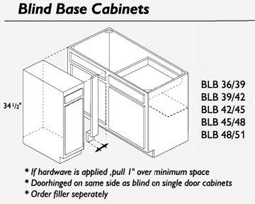 Blind Corner Kitchen Cabinet Dimensions nel 2020 (con ...