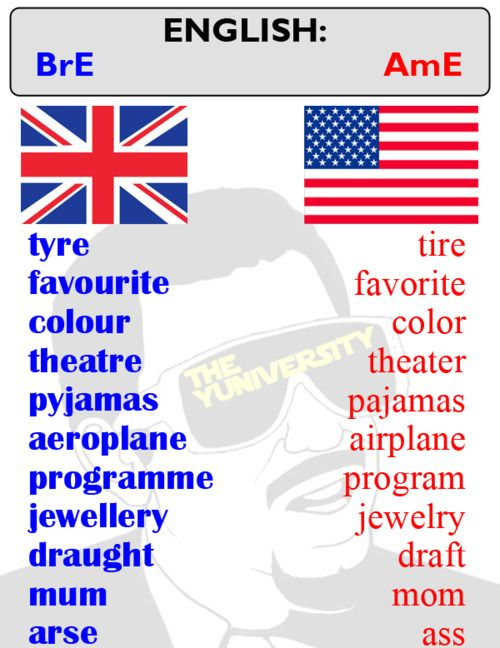 British Vs American Spelling For The Love Of Words