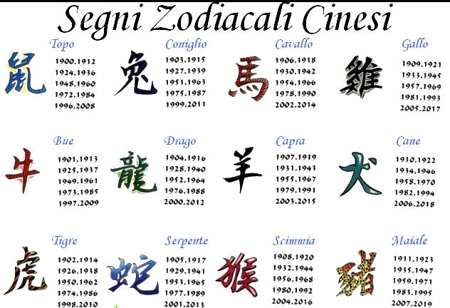 Calendario Zodiacale Cinese.Il Calendario Lunare Su Cui Si Basa Lo Zodiaco Cinese Ha