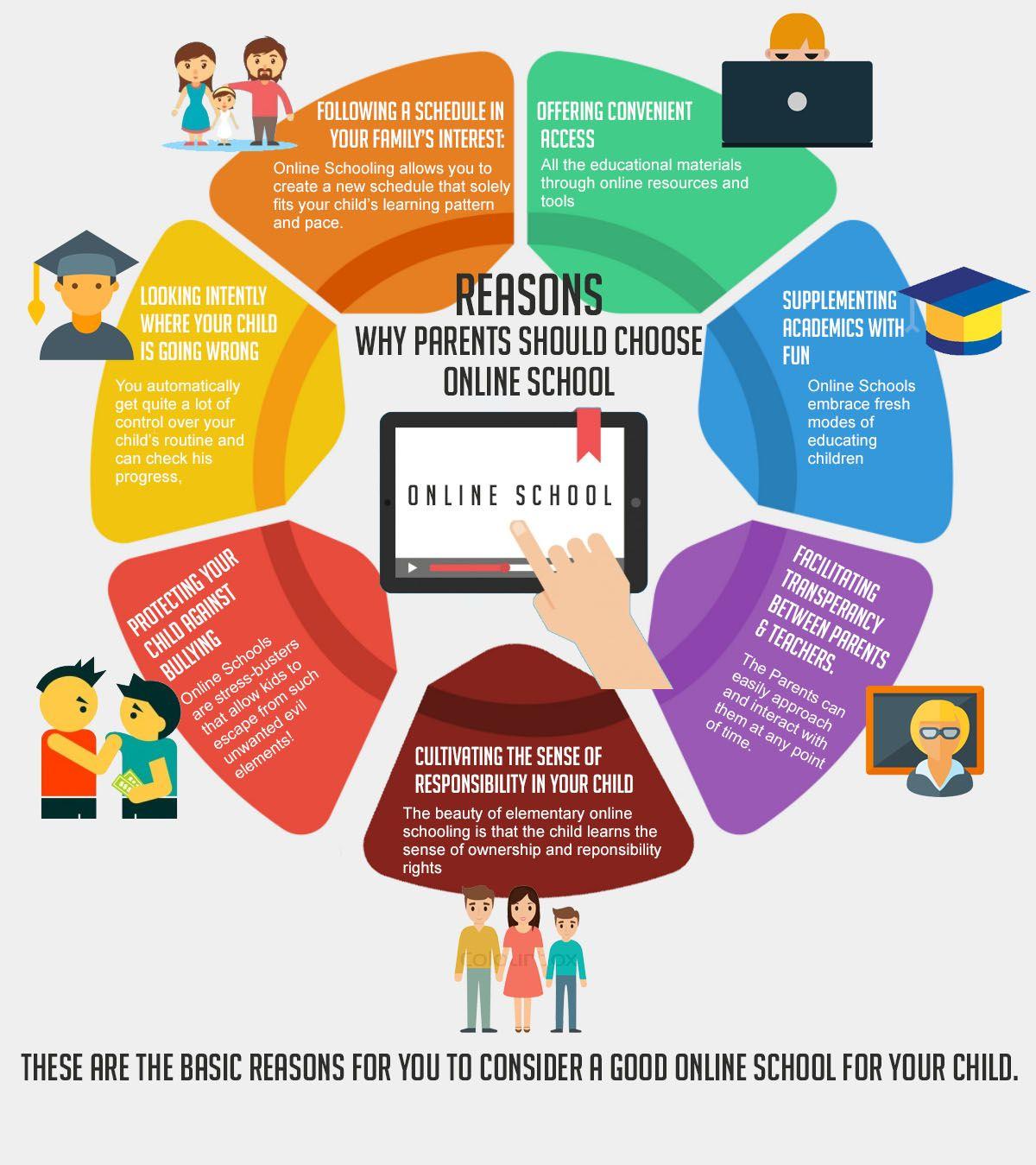Online School for Kindergarten: Top Reasons to Choose ...