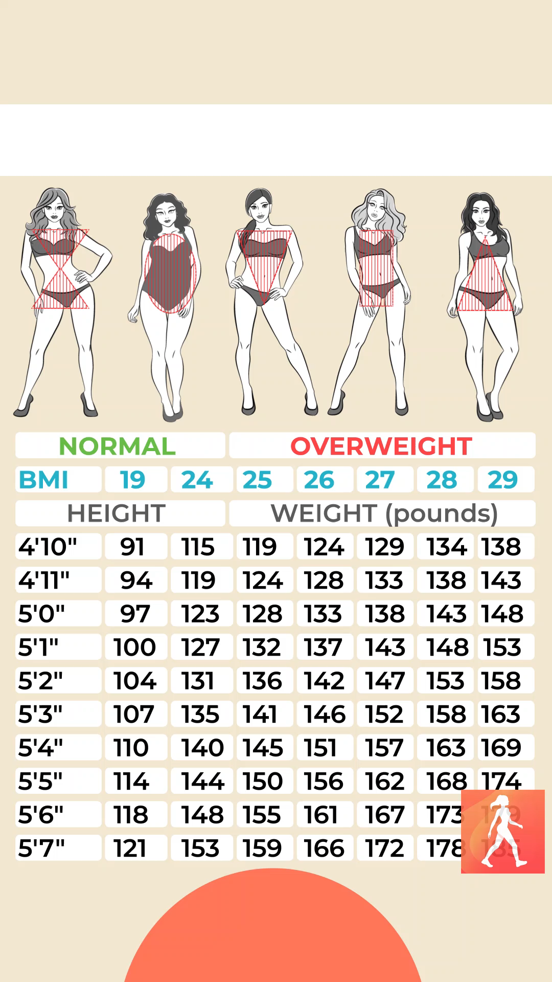 Walking Plan for Weight Loss Fast