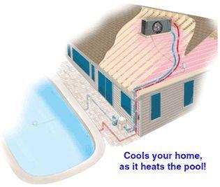 Solar Attic Pool Heater Carolyn Doane Solar Pool Heater Solar Pool Heater Diy Diy Pool Heater