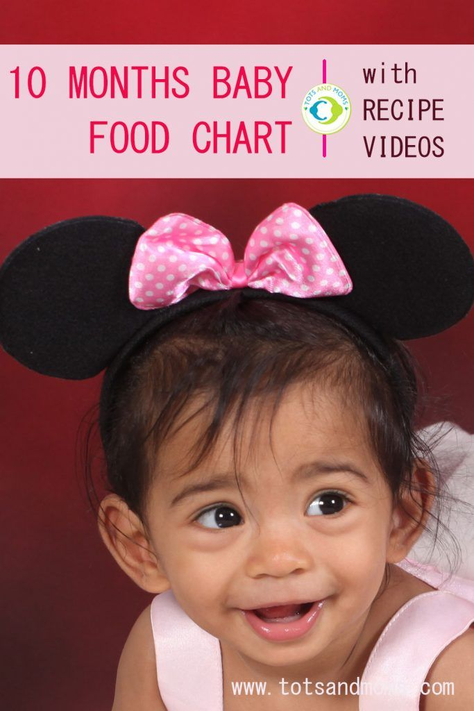 10 months indian baby food chart with recipe videos indian baby 10 months indian baby food chart with recipe videos forumfinder Choice Image