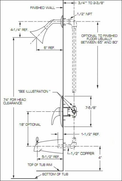 Rough Plumbing Height For Bathtub Shower Bathroom Decor Layouts