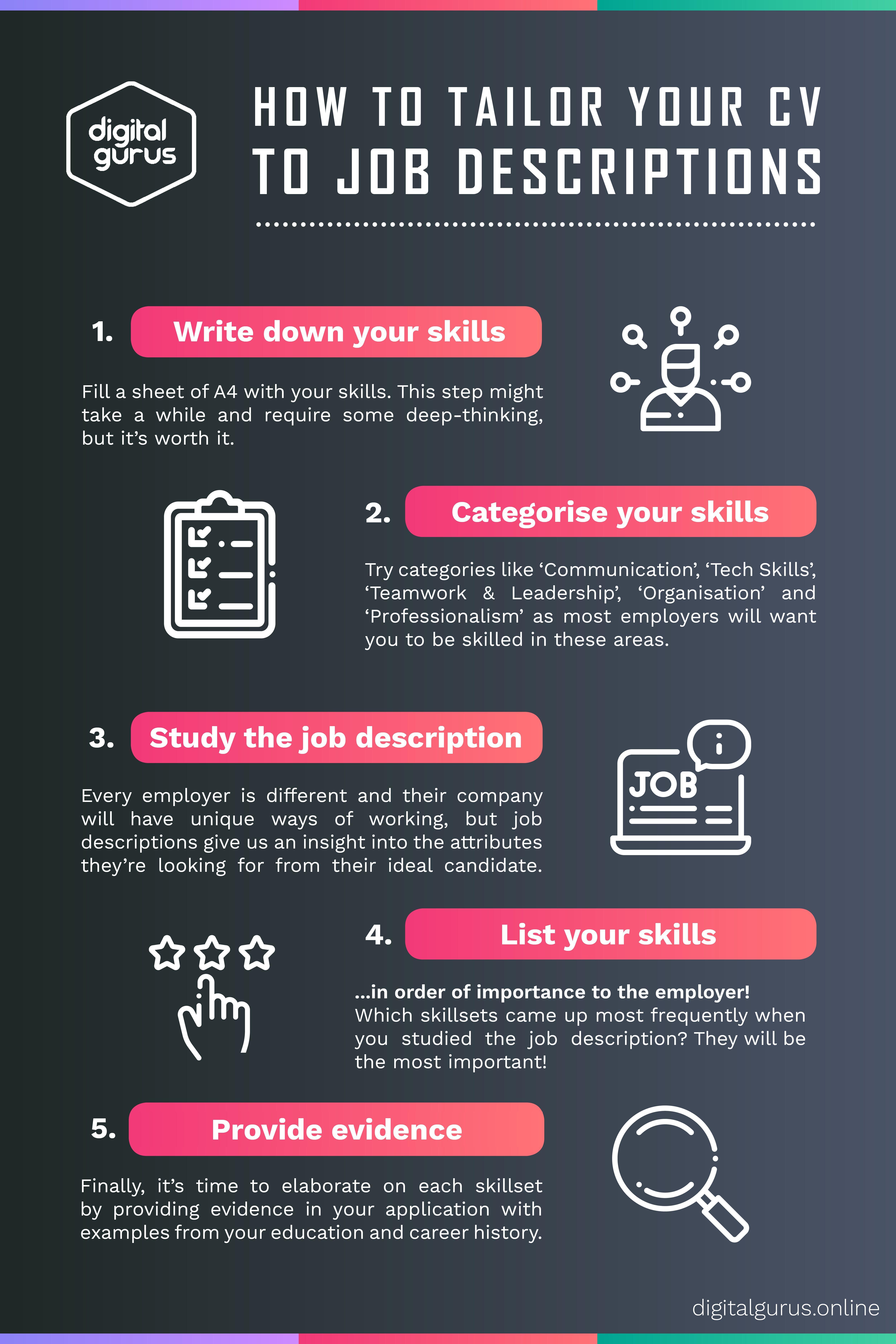 Cv tips how to tailor your cv to job descriptions cv