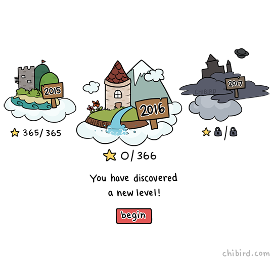 """chibird: """" You have discovered a new level! Congratulations on ..."""