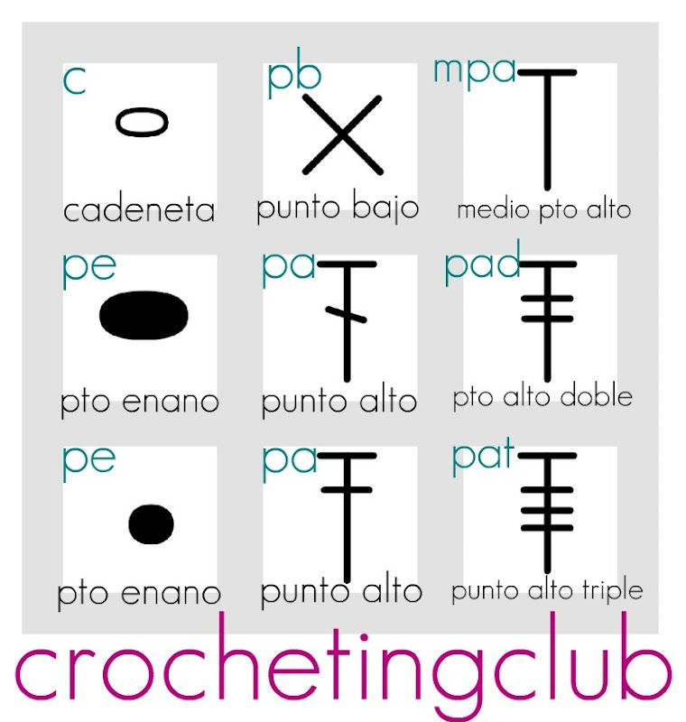 Leer un diagrama de crochet | Crochet projects | Pinterest | Leer ...