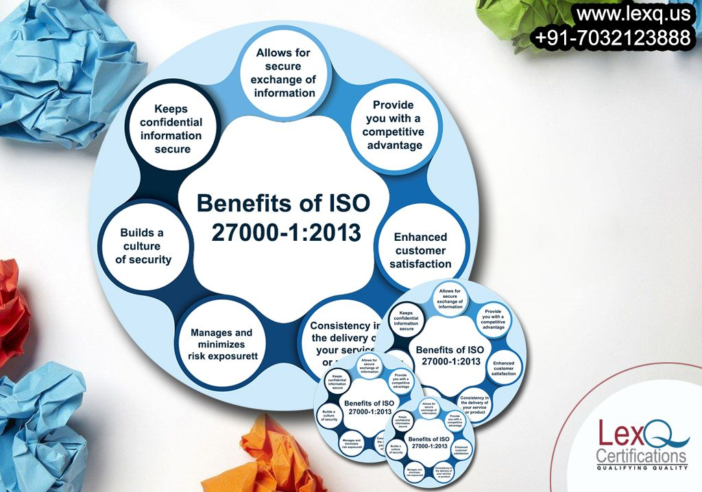 Benefits Of Iso 27000 12011 Iso Certification Services Provoder