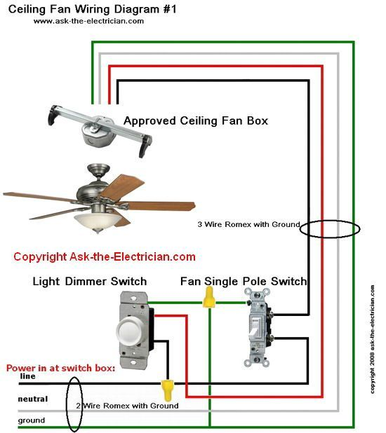 Diagrama de cableado del ventilador de techo 1 electricidad full color ceiling fan wiring diagram shows the wiring connections to the fan and the wall switches aloadofball