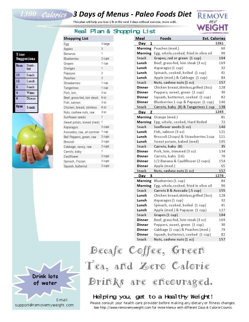 Wochenmenü Mittelmeerdiät 1300 Kalorien
