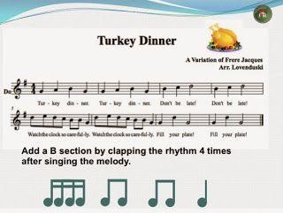 Turkey Dinner  Elementary Music Lesson Plan  Sixteenth Note