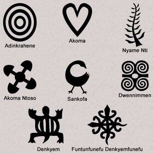 African Tribal Tattoos | African tribal tattoos and Tattoo