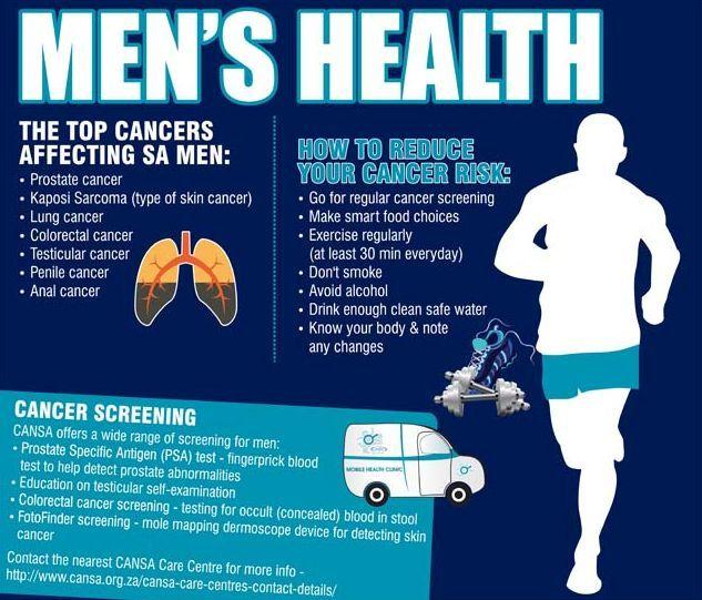 mens health awareness mo - 633×541