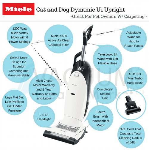Best Vacuum For Pet Hair And Plush Carpet Best Vacuum Best Pet Hair Vacuum Pet Hair Vacuum