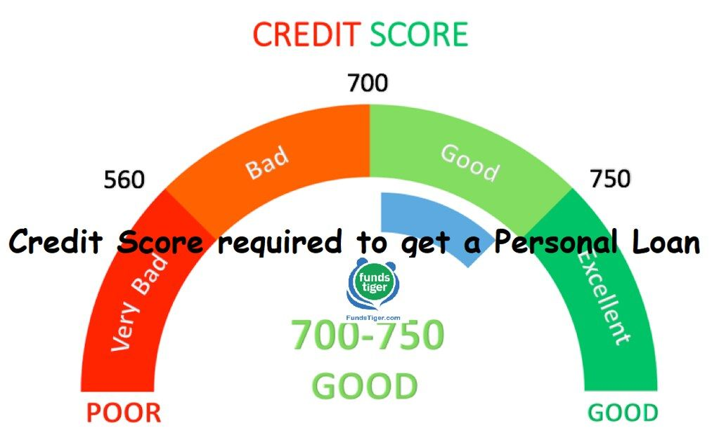 Credit Score For Personal Loan Personal Loans Credit Score Loan