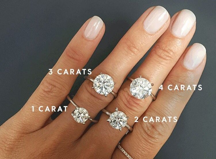 Pin By Alexandra Plath On Wedding Engagement Ring Sizes