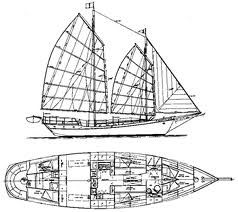chinese junk boat - Google Search