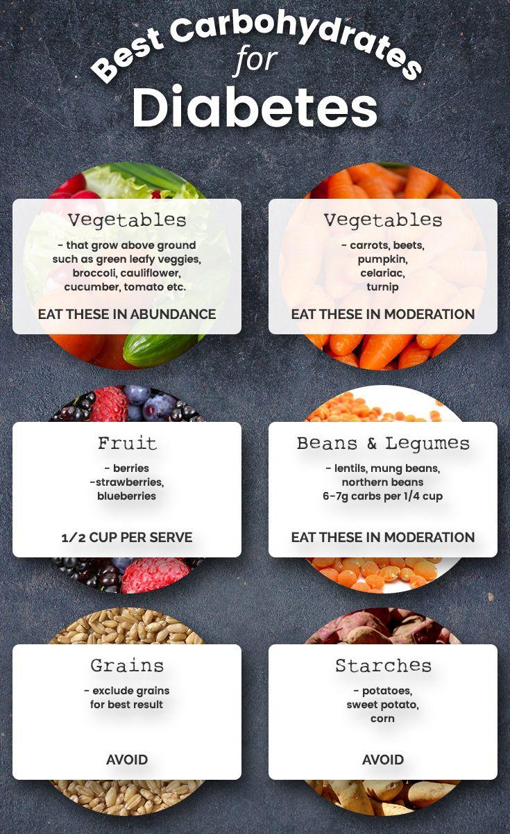 Best Carbohydrates for Diabetes Diabetic diet food list