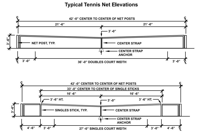 Tennis Net Installation Elevations Tennis Tennis Court Court
