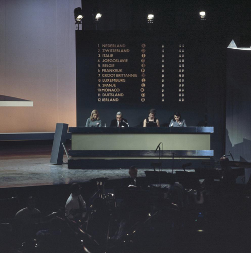 Eurovision Song Contest 1970: voting