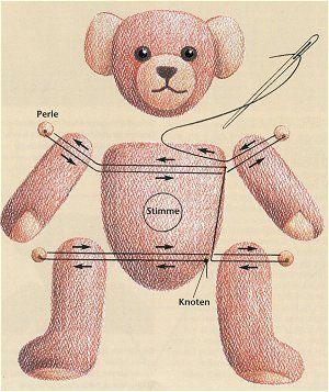 stricken teddy grundanleitung knitting addict pinterest stricken b ren und stricken und. Black Bedroom Furniture Sets. Home Design Ideas