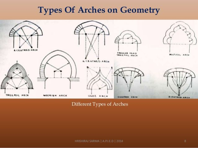 Types Of Arches On Geometry Different Types Of Arches Hrishiraj Sarma A P I E D 2014 8 Arch Drawing Sheet Geometry