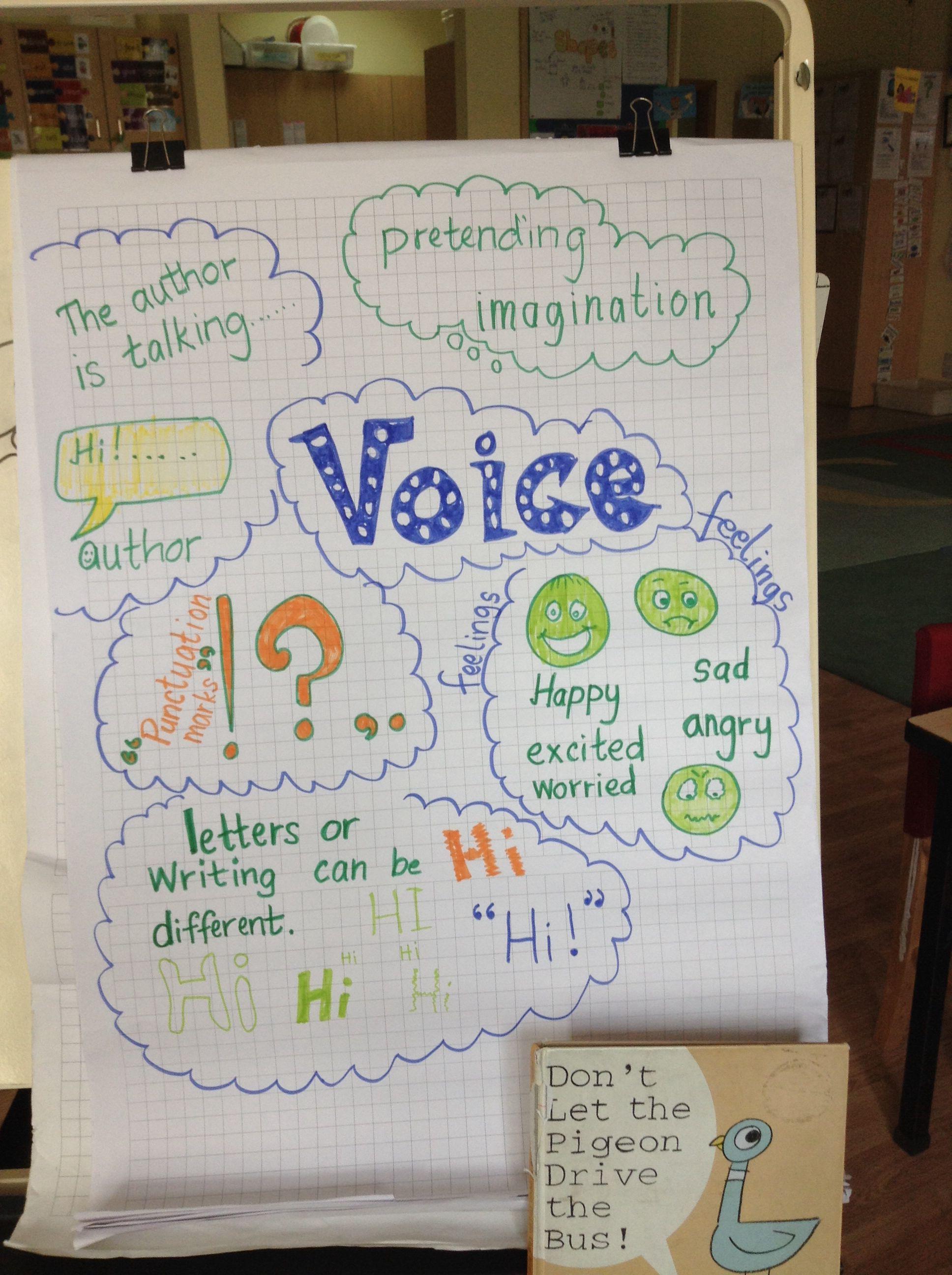 Adding Voice To Writing Teaching Narrative Writing Writing Anchor Charts Writing Traits [ 2592 x 1936 Pixel ]