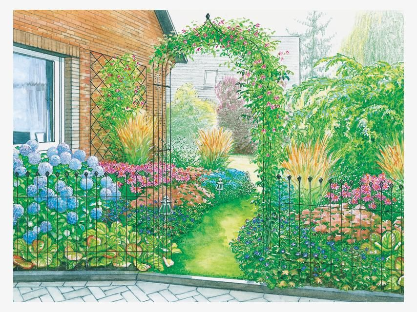 Vorgartengestaltung: 40 Ideen zum Nachmachen | Vorgartengestaltung ...