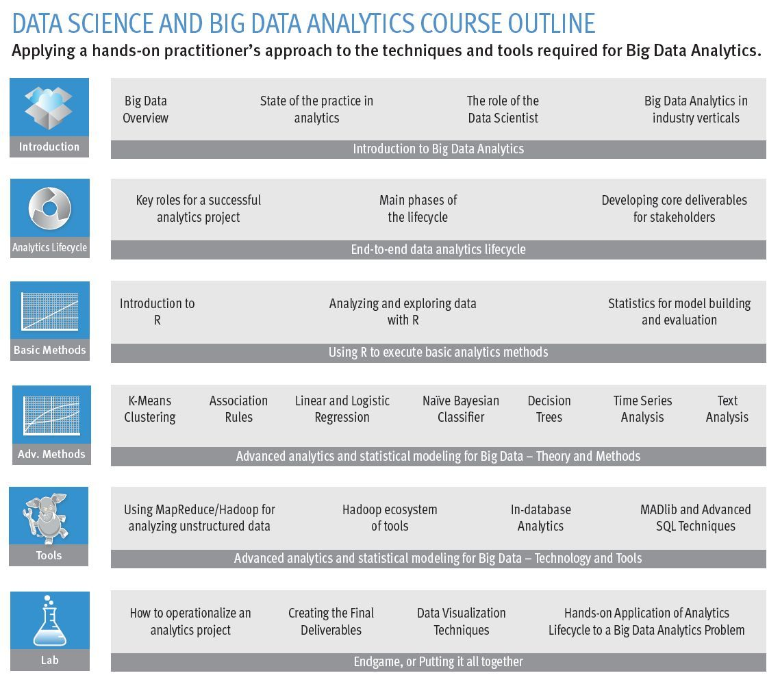 data science - Google Search | Data Science | Pinterest | Data ...