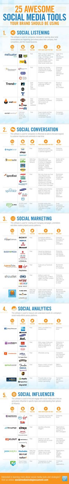 """SOCIAL MEDIA - """"25 Social Media Tools Your Brand Should Be Using [#Infographic]""""."""