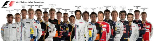 2015 F1 Drivers Heights