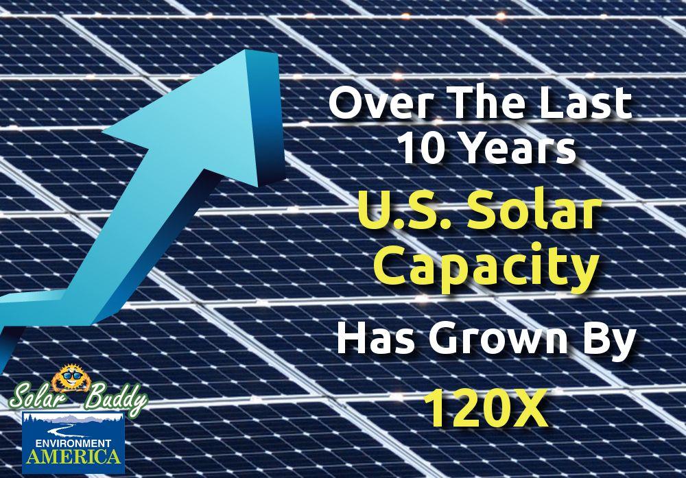 Cheers To The Unprecedented Growth Of Solar Energy Solar Savings Solar Savings Calculator