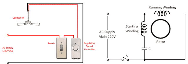 Celling Fan Wiring Diagram With Capacitor Connection Capacitors Engineering Science Ac Controller
