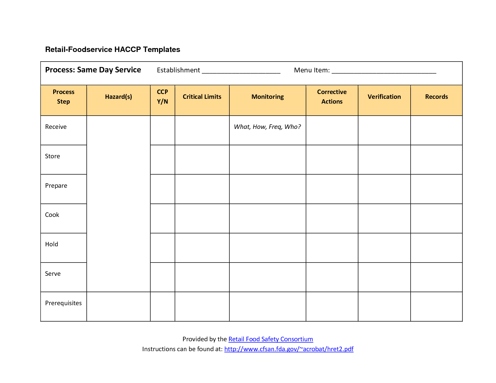 Haccp Plan Template  Retail Foodservice Haccp Templates  Haccp