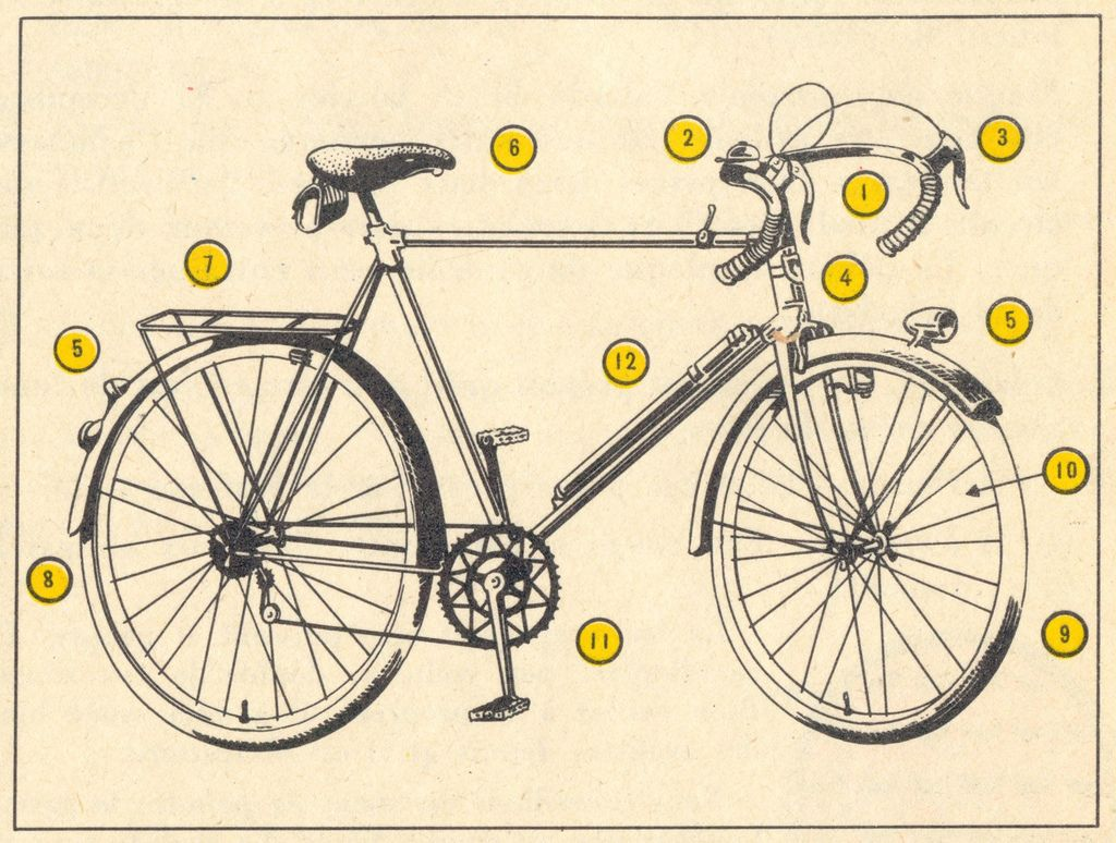 Bike Parts Illustration Divine Design Pinterest Diagram Of A Bicycle