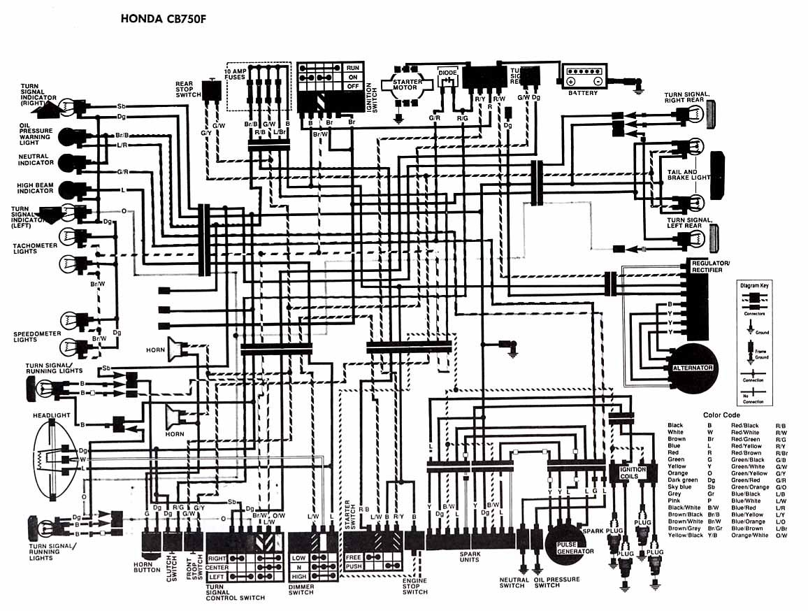 Cb750f Dohc Wiring Electrical Diagram Electrical Wiring Diagram Motorcycle Design