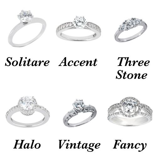 Engagement Rings Types Of Settings Vintage 33