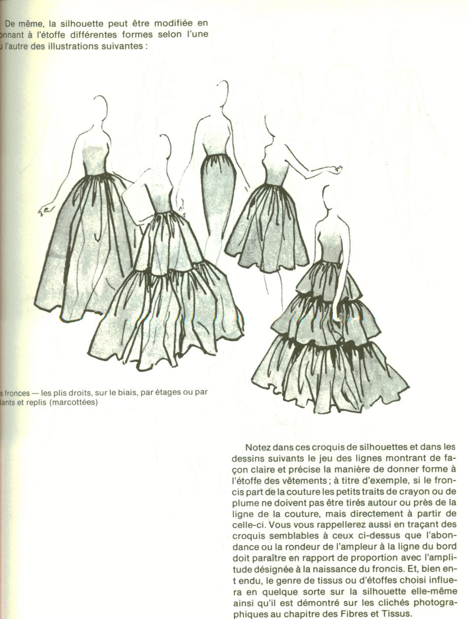 Dessin de mode couture stylisme patronage dessiner ses - Dessin de couture ...
