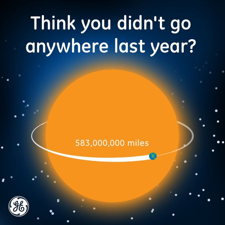 Science Facts About Earth: Think You Didn't Go Anywhere Last Year? #Travel #Quote