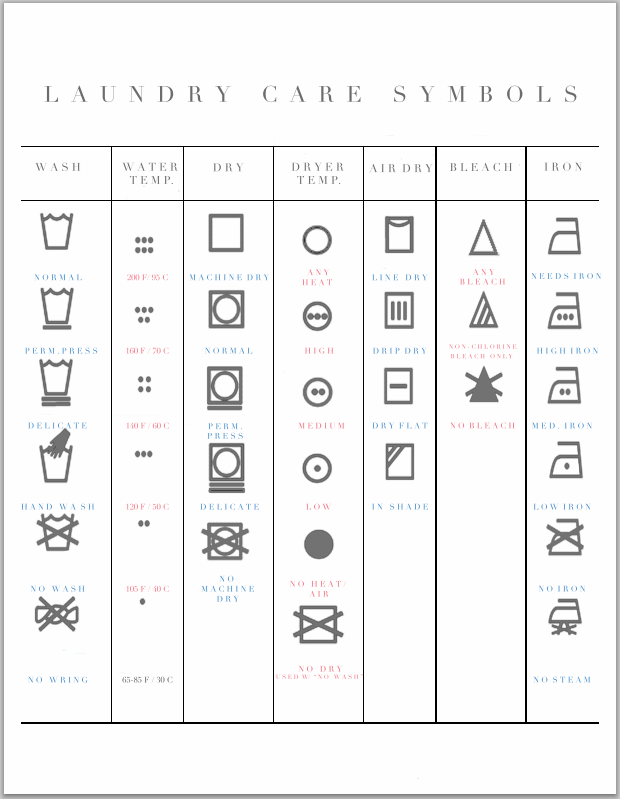 love the look of this laundry symbols printable - definitely going up in the laundry room! Strategies for Simplifying Household Laundry + Free Printable - Modern Parents Messy Kids