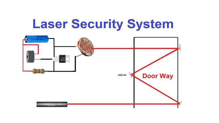Laser Security System Using Laser light in 2020 (With ...
